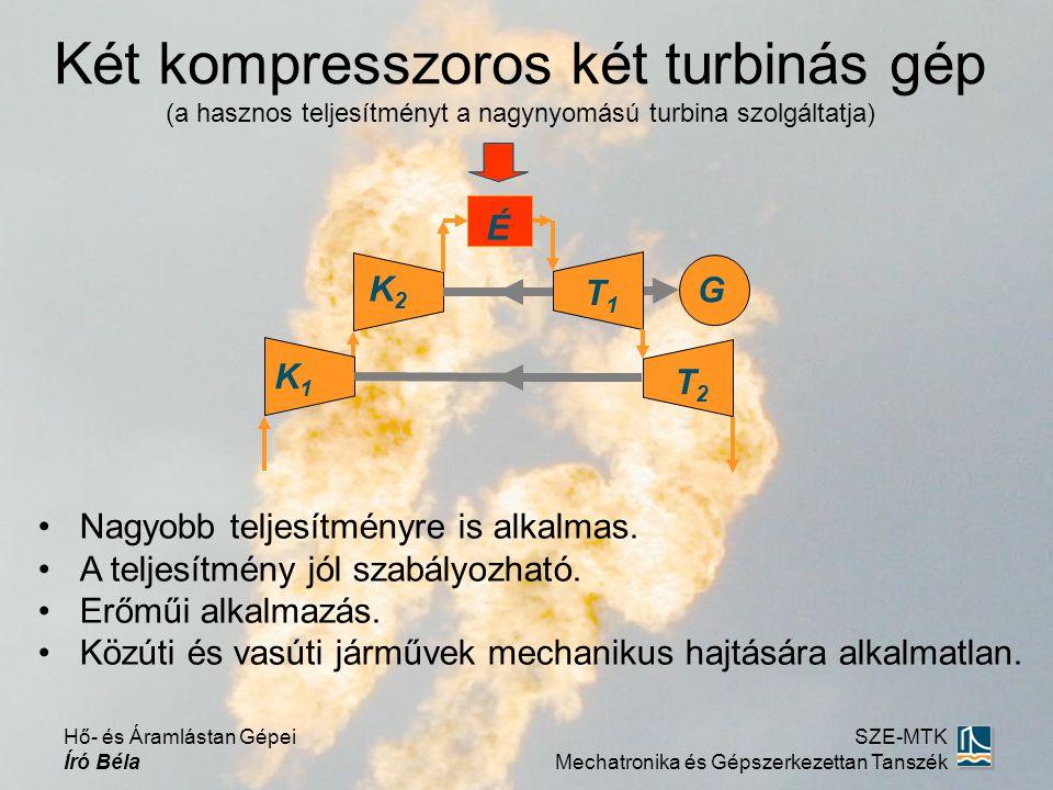 Két kompresszoros két turbinás gép (a hasznos teljesítményt a nagynyomású turbina szolgáltatja)