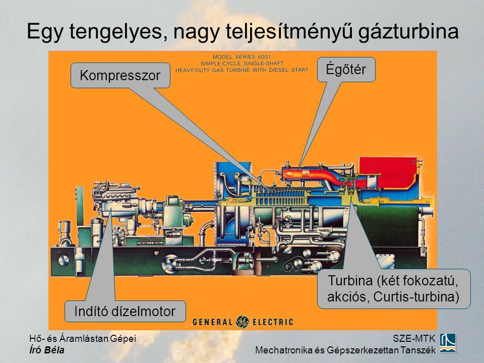 Egy tengelyes, nagy teljesítményű gázturbina
