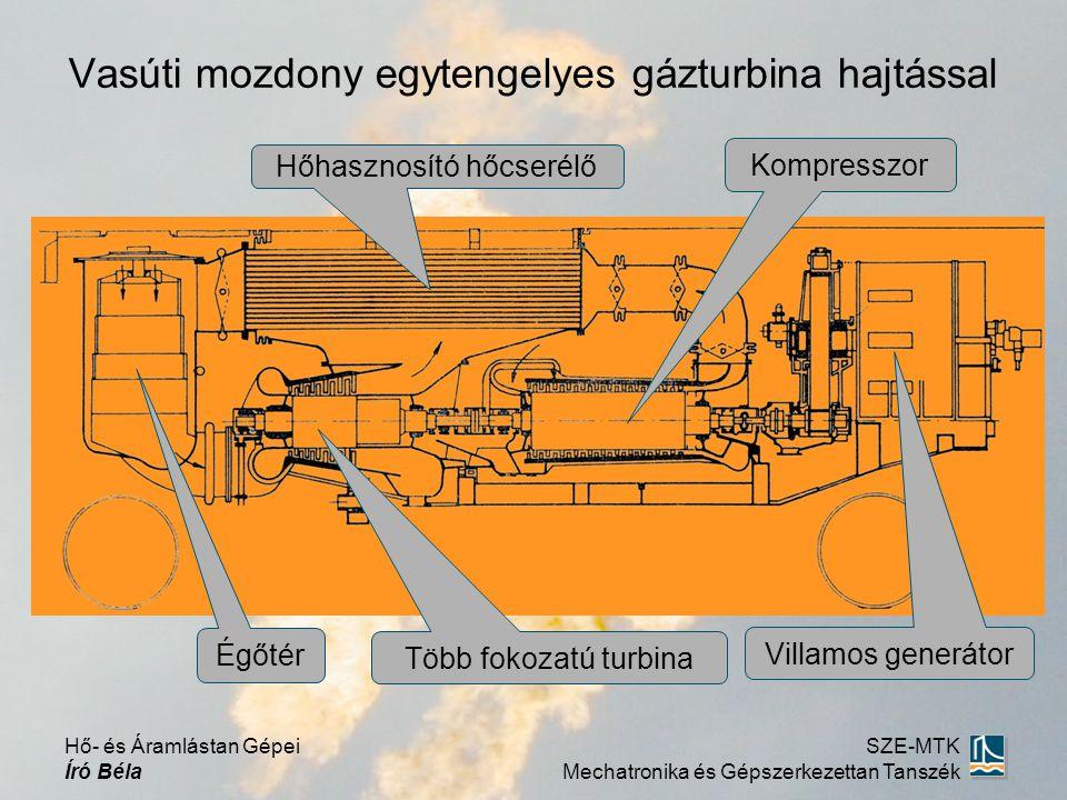 Vasúti mozdony egytengelyes gázturbina hajtással