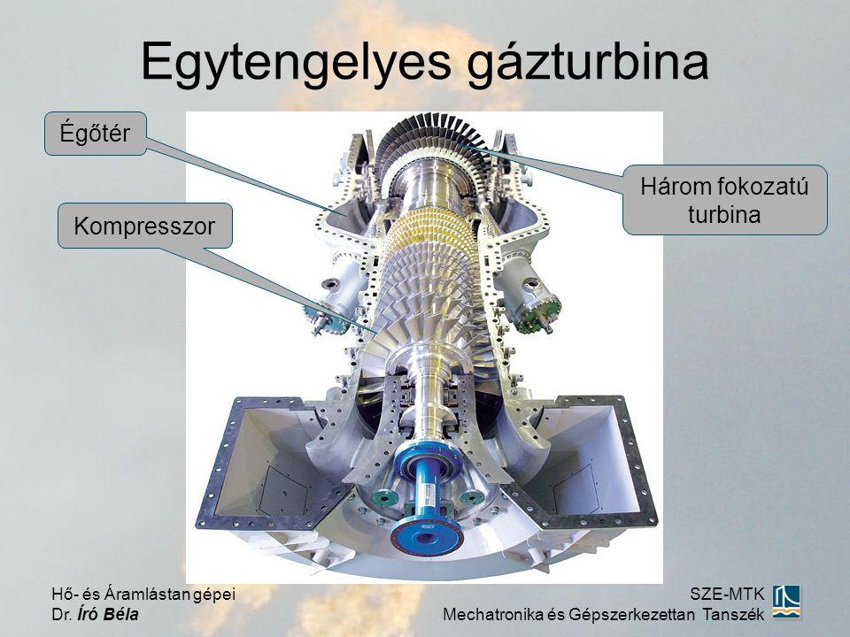 Egytengelyes gázturbina