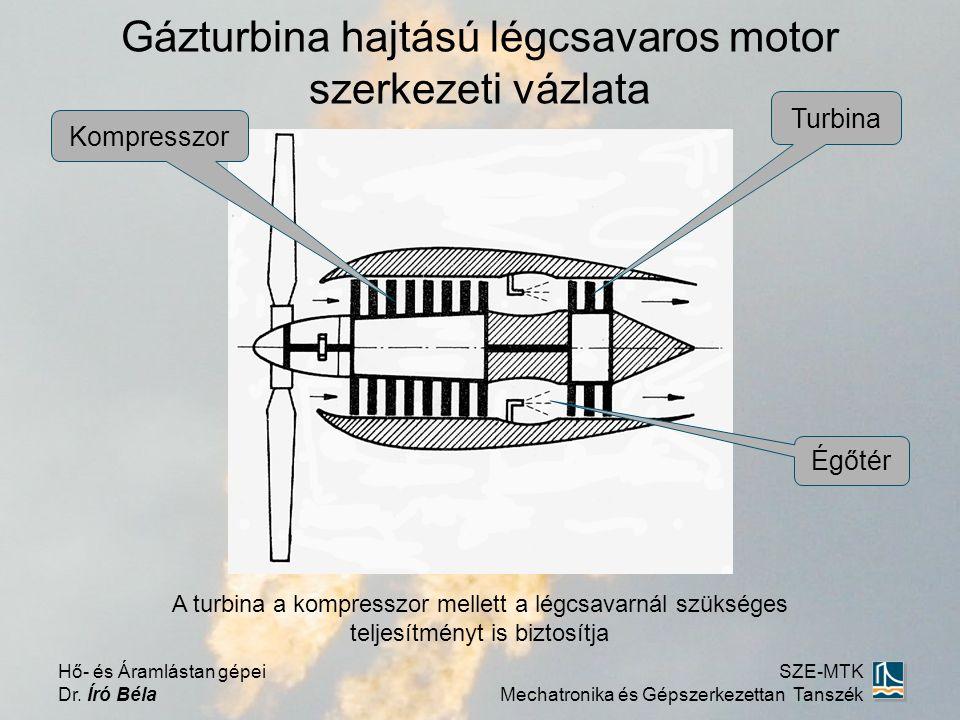 Gázturbina hajtású légcsavaros motor szerkezeti vázlata