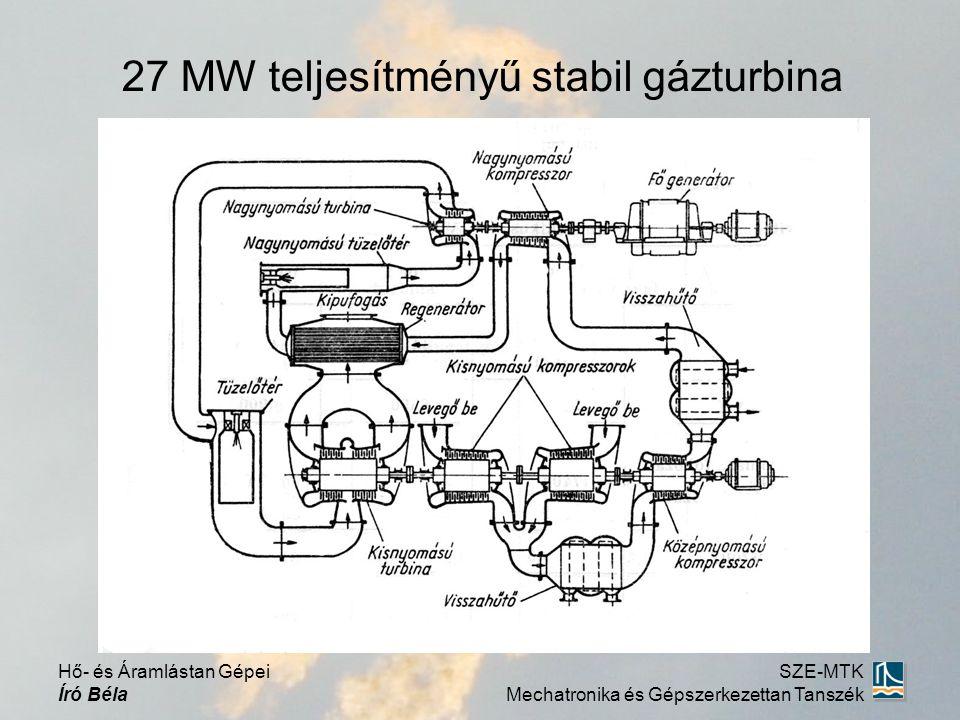 27 MW teljesítményű stabil gázturbina