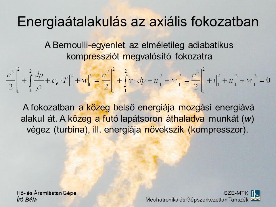 Energiaátalakulás az axiális fokozatban