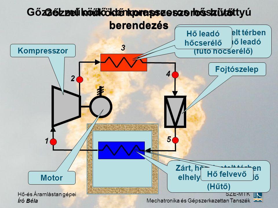 Gőzzel működő kompresszoros hőszivattyú berendezés