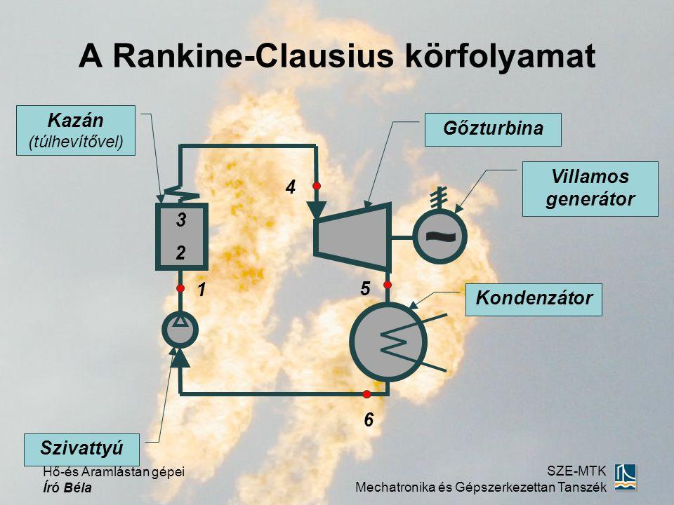 A Rankine-Clausius körfolyamat