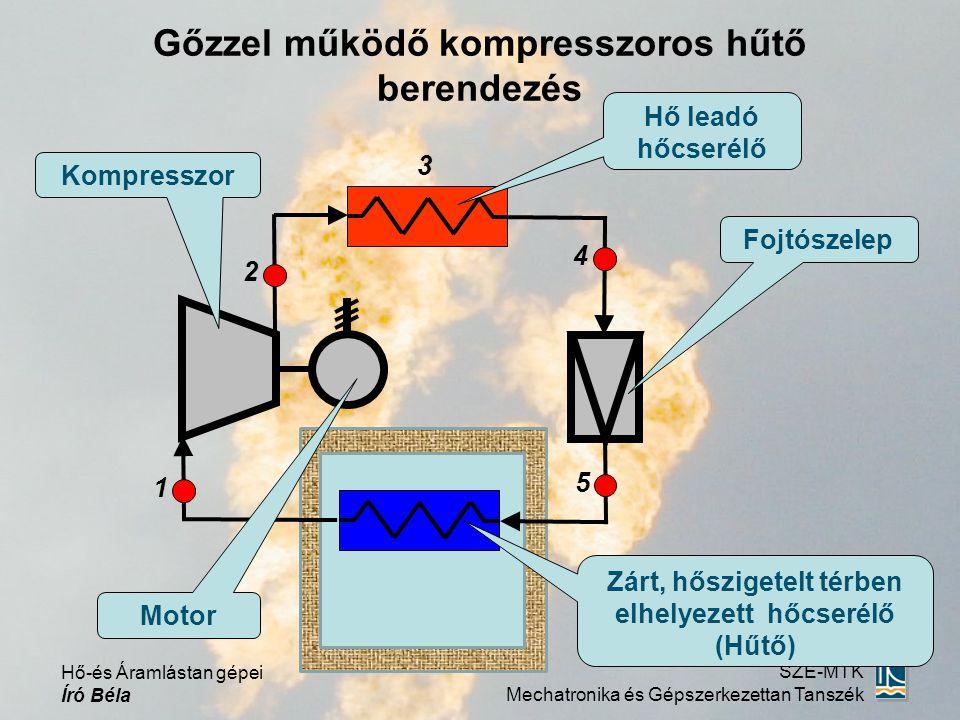 Gőzzel működő kompresszoros hűtő berendezés
