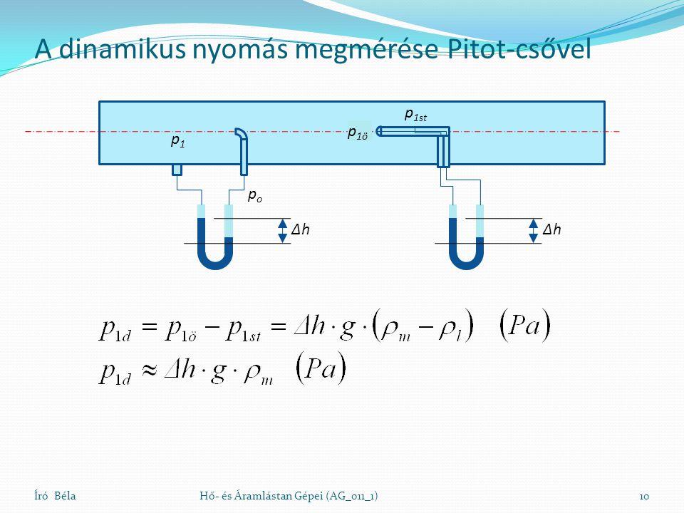 A dinamikus nyomás megmérése Pitot-csővel