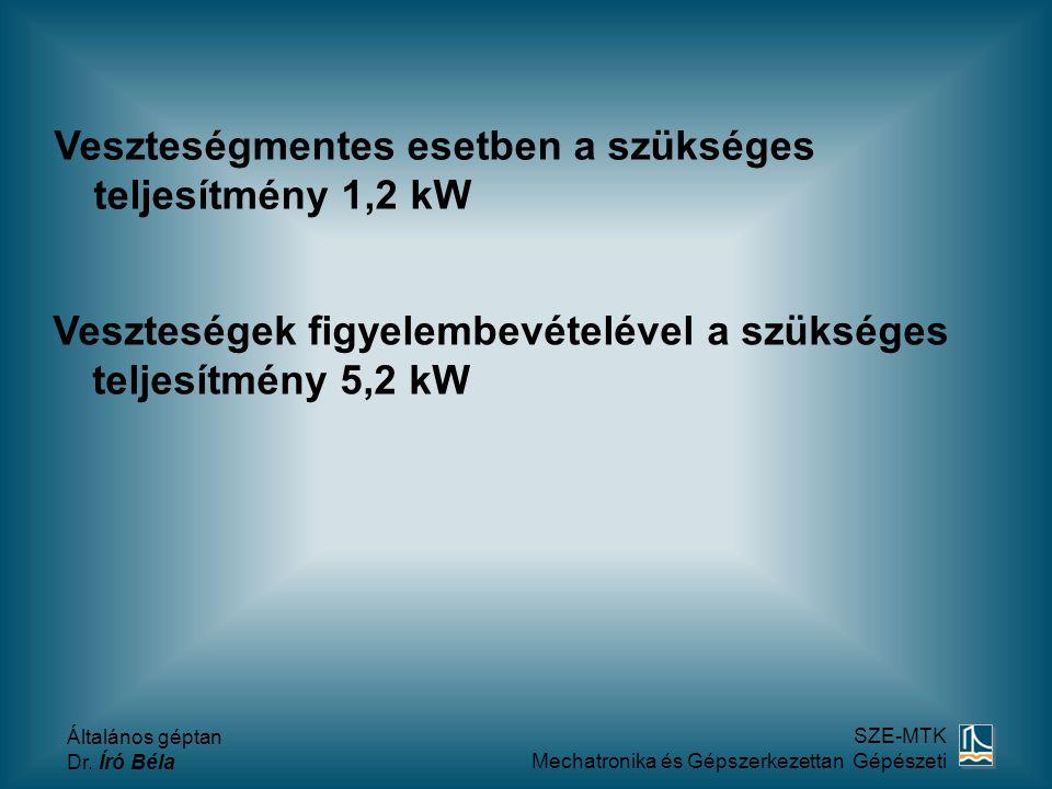 Veszteségmentes esetben a szükséges teljesítmény 1,2 kW