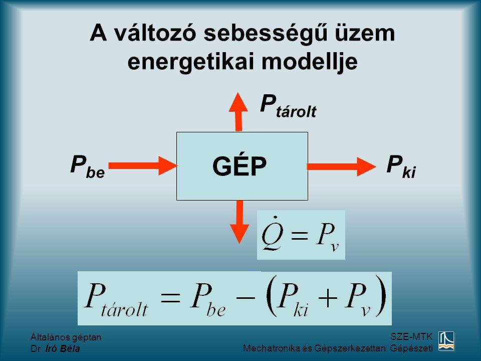 A változó sebességű üzem energetikai modellje