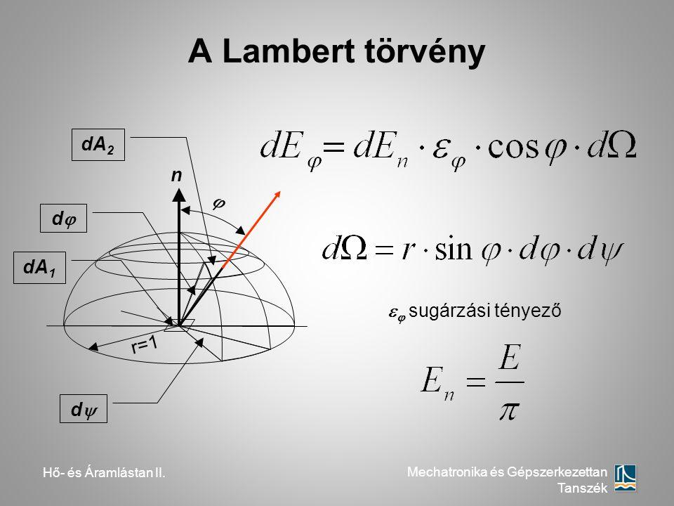 A Lambert törvény dA2 n  d dA1  sugárzási tényező r=1 d