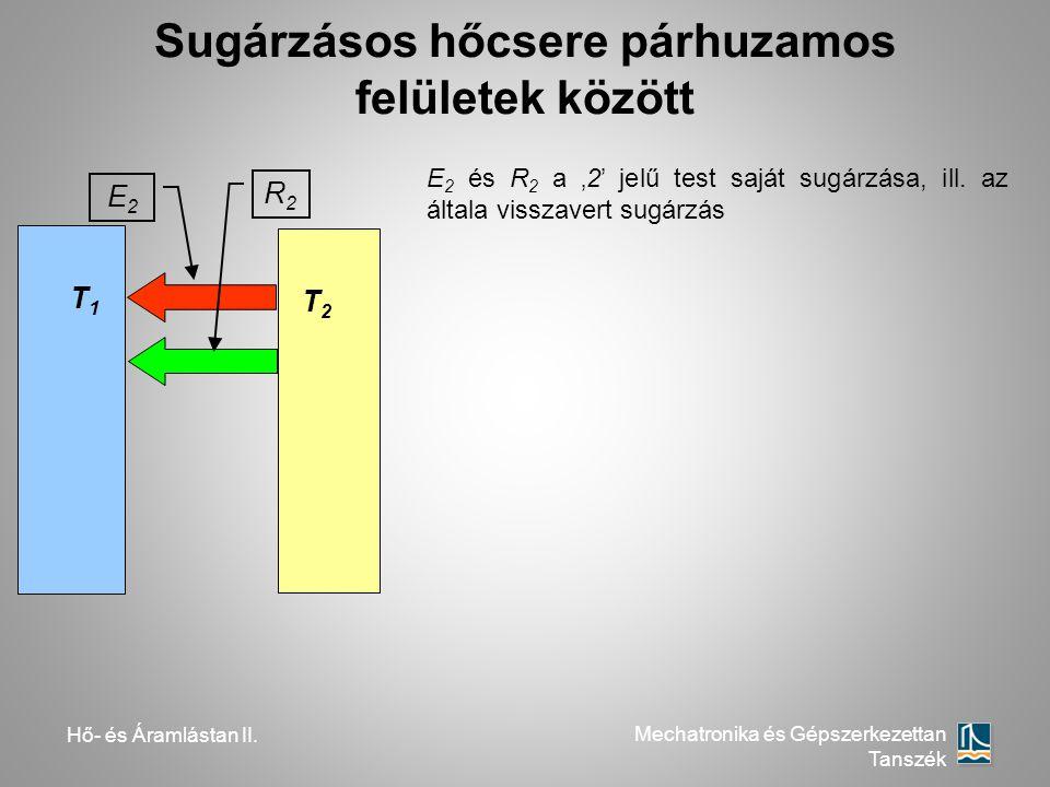 Sugárzásos hőcsere párhuzamos felületek között