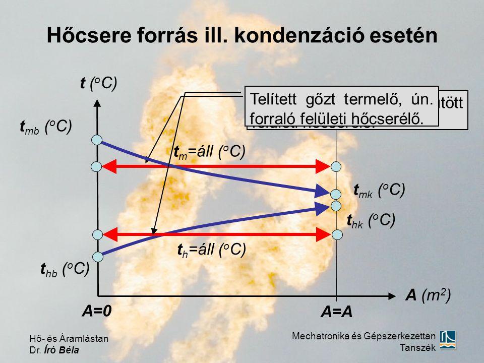 Hőcsere forrás ill. kondenzáció esetén