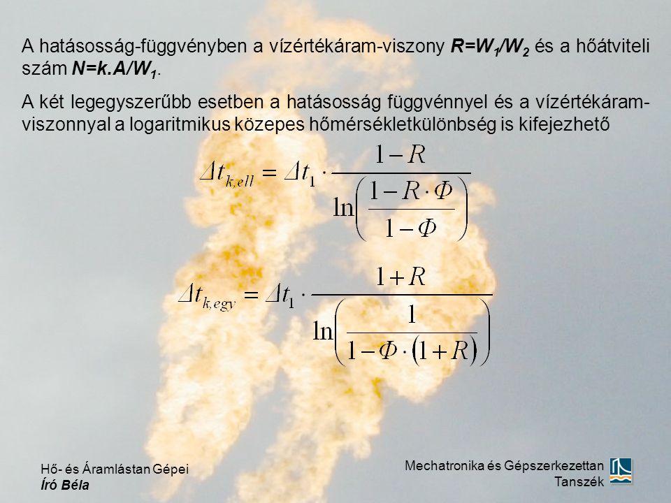 A hatásosság-függvényben a vízértékáram-viszony R=W1/W2 és a hőátviteli szám N=k.A/W1.