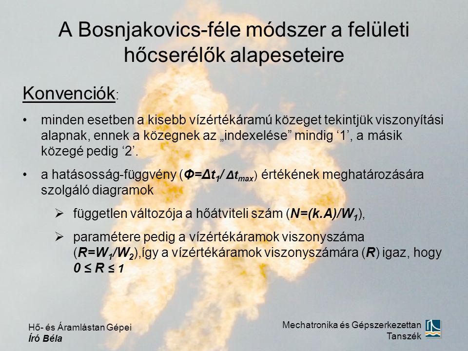 A Bosnjakovics-féle módszer a felületi hőcserélők alapeseteire