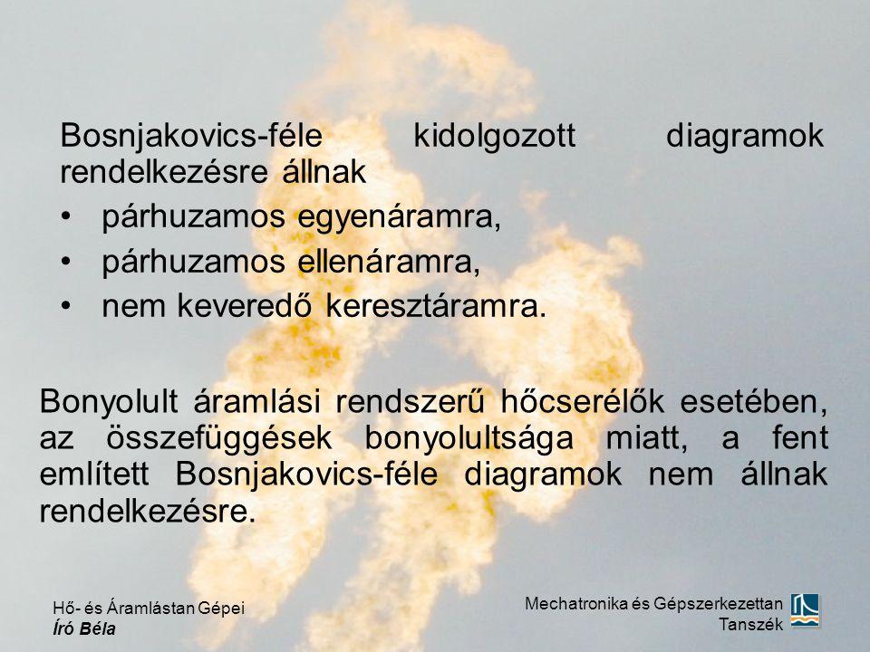 Bosnjakovics-féle kidolgozott diagramok rendelkezésre állnak
