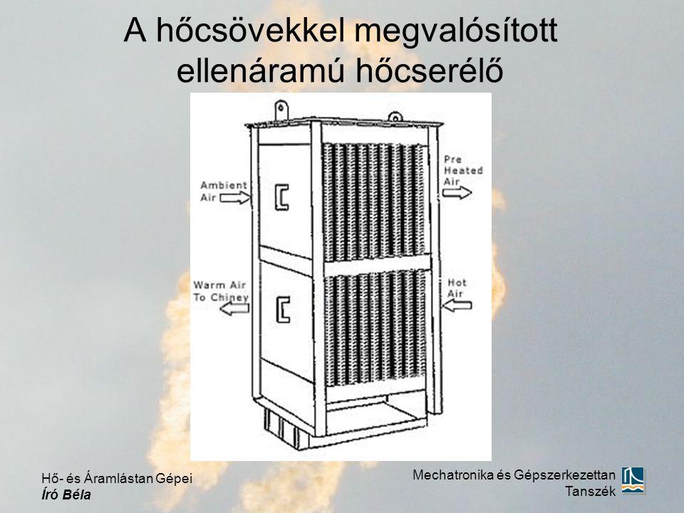 A hőcsövekkel megvalósított ellenáramú hőcserélő