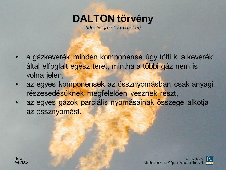 DALTON törvény (ideális gázok keverékei)