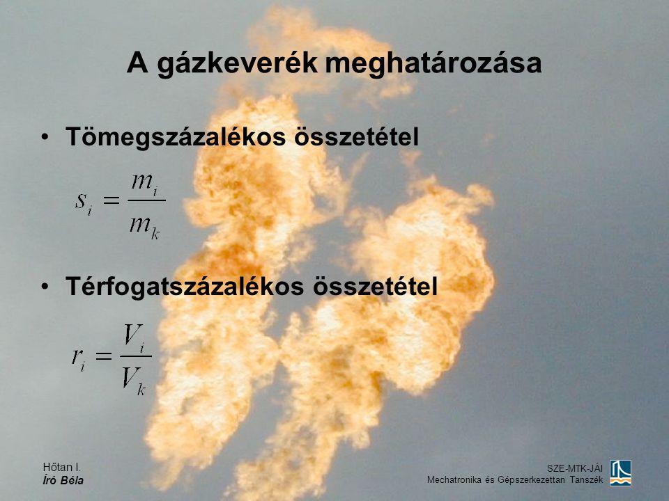 A gázkeverék meghatározása