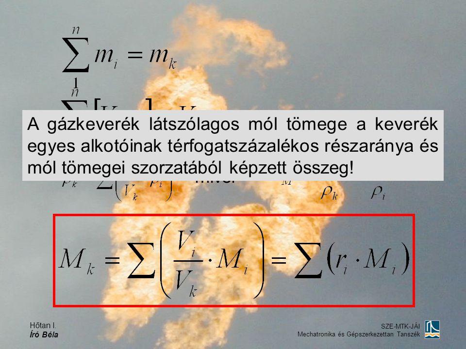 A gázkeverék látszólagos mól tömege a keverék egyes alkotóinak térfogatszázalékos részaránya és mól tömegei szorzatából képzett összeg!