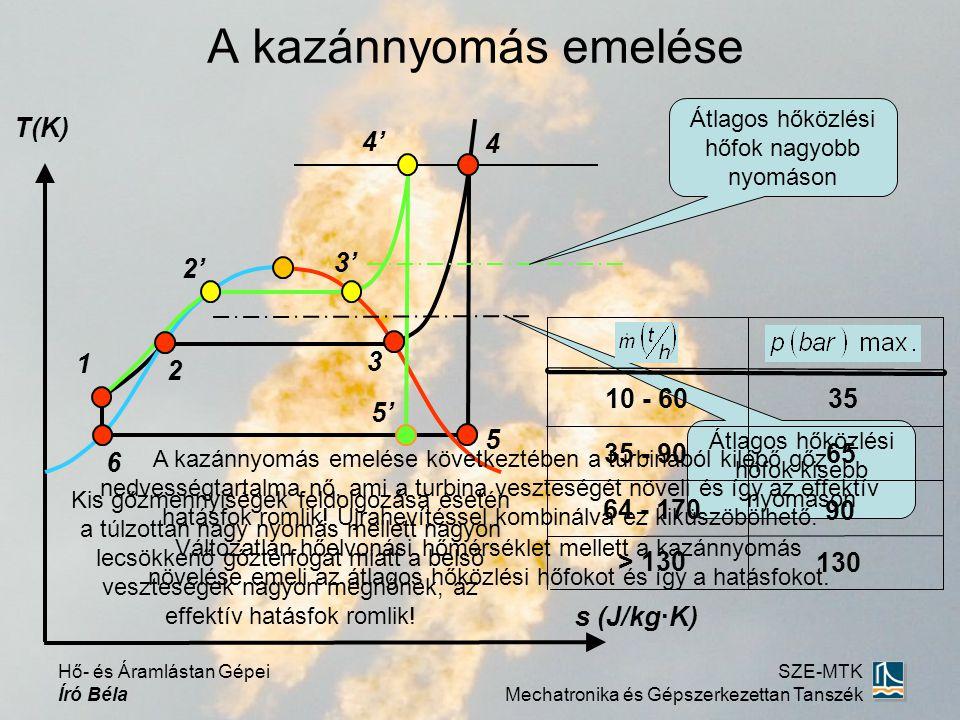 A kazánnyomás emelése T(K) s (J/kg·K) 4' 4 2' 3' 1 3 2 10 - 60 35 5' 5