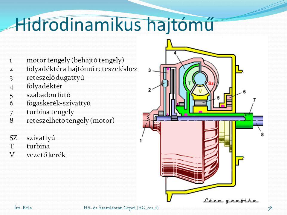 Hidrodinamikus hajtómű