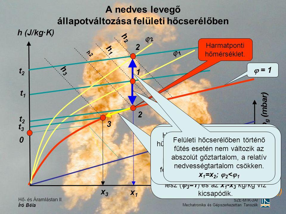 A nedves levegő állapotváltozása felületi hőcserélőben