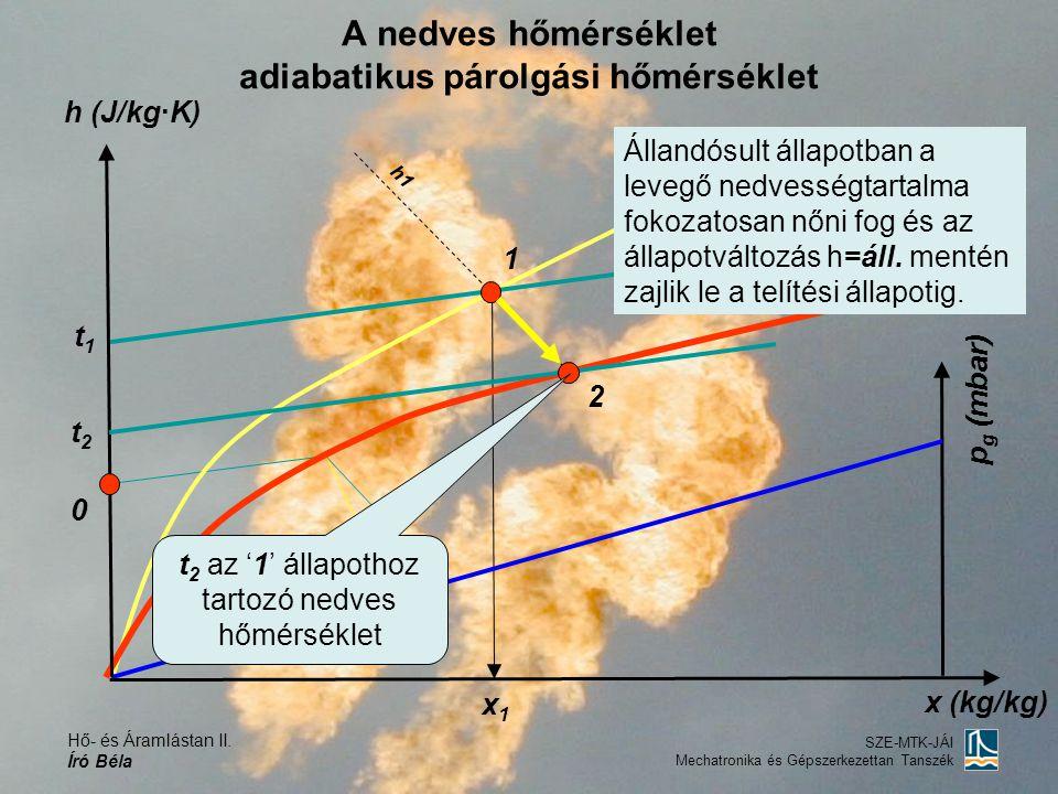 A nedves hőmérséklet adiabatikus párolgási hőmérséklet