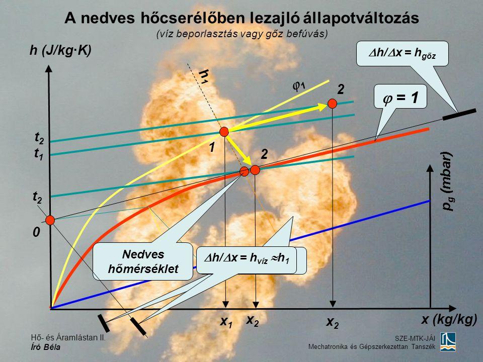 A nedves hőcserélőben lezajló állapotváltozás (víz beporlasztás vagy gőz befúvás)