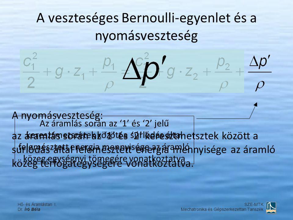 A veszteséges Bernoulli-egyenlet és a nyomásveszteség