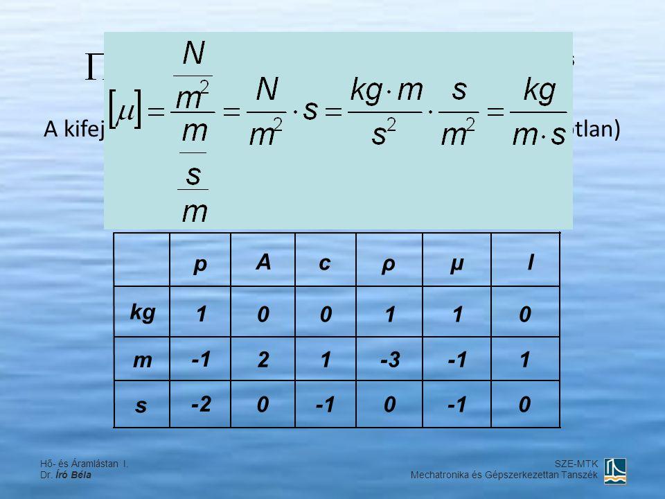 A kifejezés tehát egy mértékegység nélküli (dimenziótlan) mennyiséget kell adjon!
