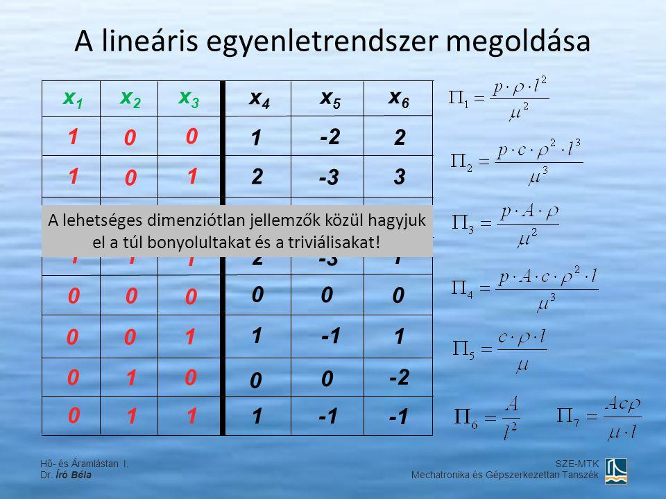 A lineáris egyenletrendszer megoldása