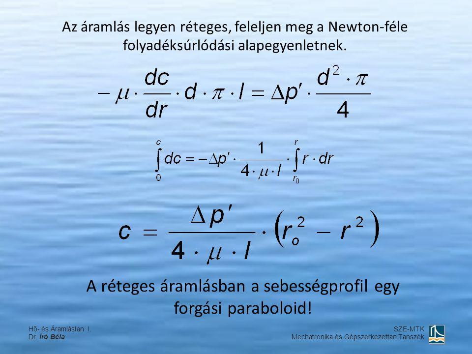 A réteges áramlásban a sebességprofil egy forgási paraboloid!