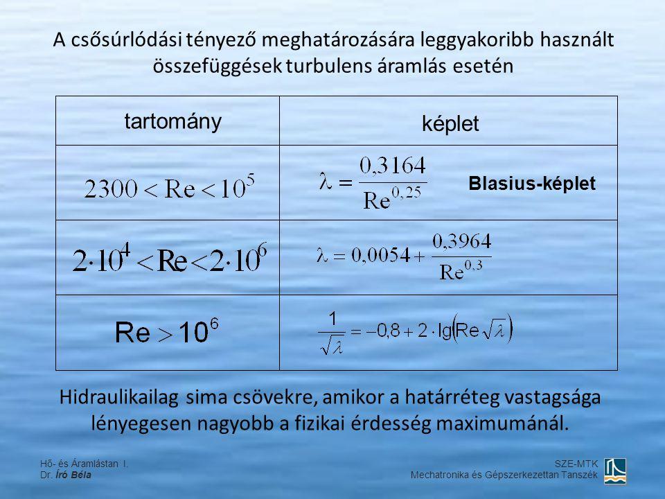 A csősúrlódási tényező meghatározására leggyakoribb használt összefüggések turbulens áramlás esetén