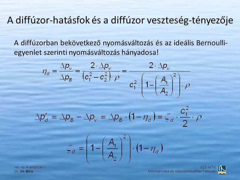 A diffúzor-hatásfok és a diffúzor veszteség-tényezője