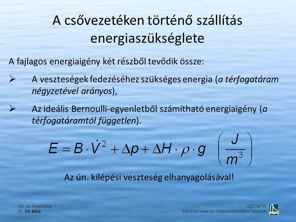A csővezetéken történő szállítás energiaszükséglete