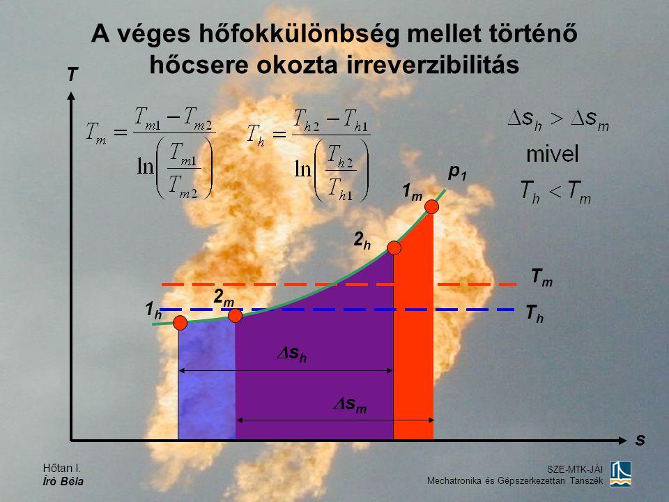 A véges hőfokkülönbség mellet történő hőcsere okozta irreverzibilitás