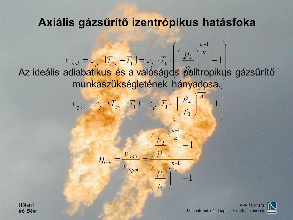 Axiális gázsűrítő izentrópikus hatásfoka