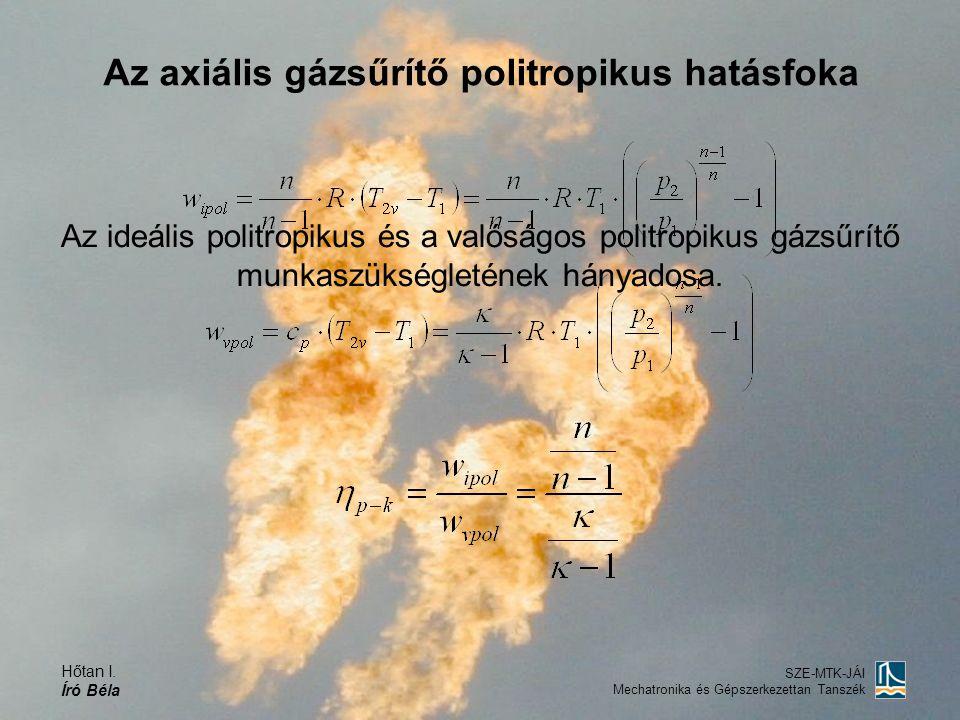 Az axiális gázsűrítő politropikus hatásfoka