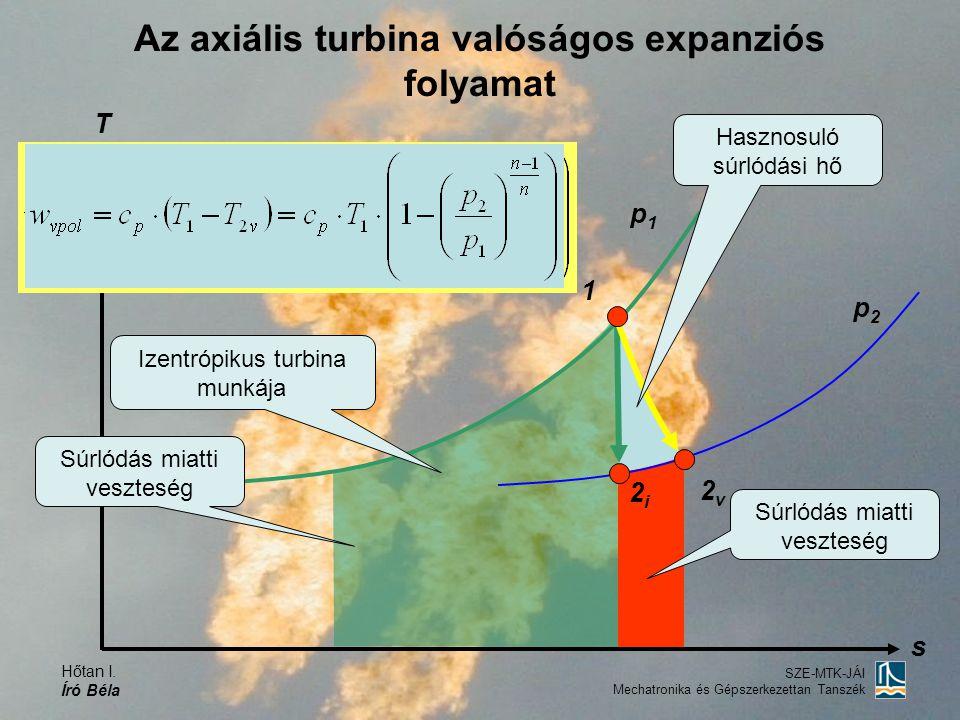 Az axiális turbina valóságos expanziós folyamat