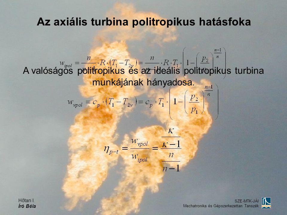Az axiális turbina politropikus hatásfoka