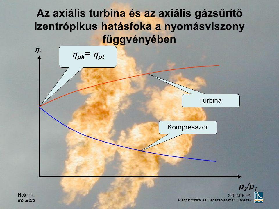 Az axiális turbina és az axiális gázsűrítő izentrópikus hatásfoka a nyomásviszony függvényében