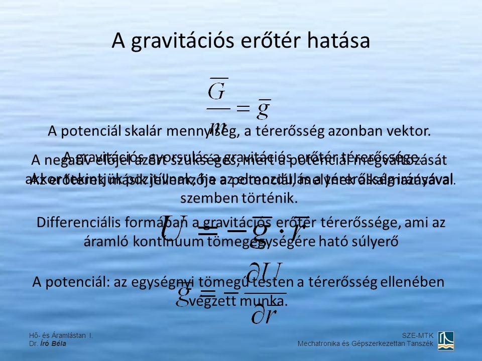 A gravitációs erőtér hatása