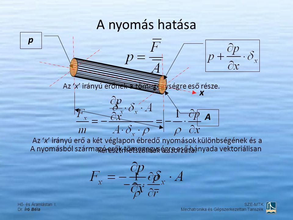 A nyomás hatása p x A Az 'x' irányú erőnek a tömegegységre eső része.