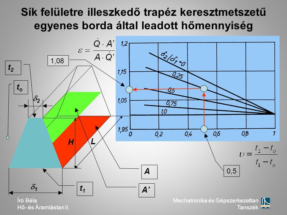 Sík felületre illeszkedő trapéz keresztmetszetű egyenes borda által leadott hőmennyiség