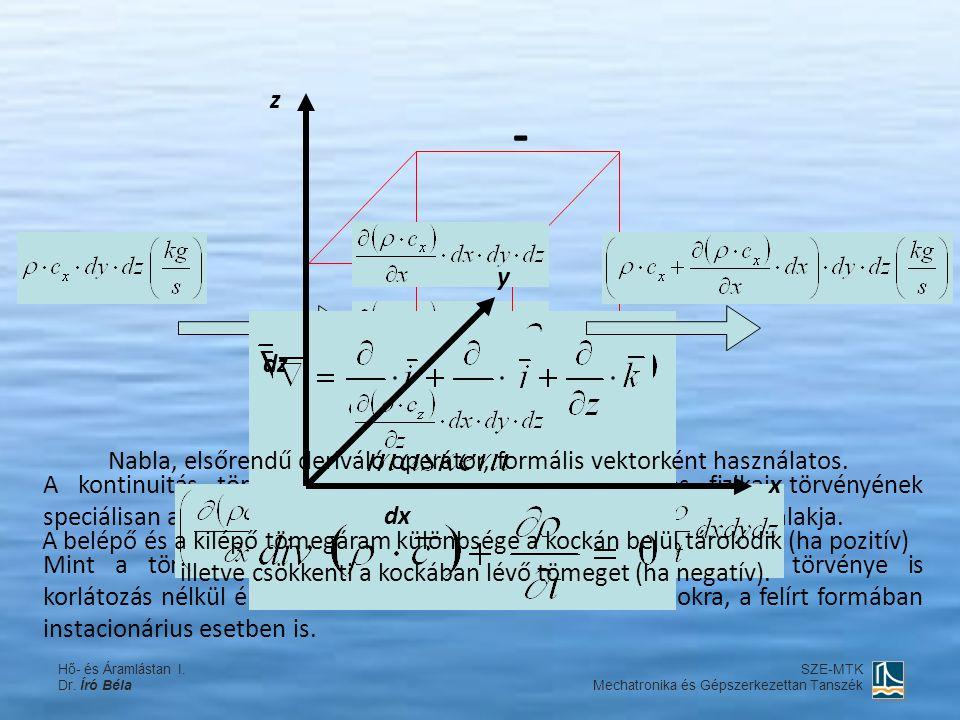 Nabla, elsőrendű deriváló operátor, formális vektorként használatos.