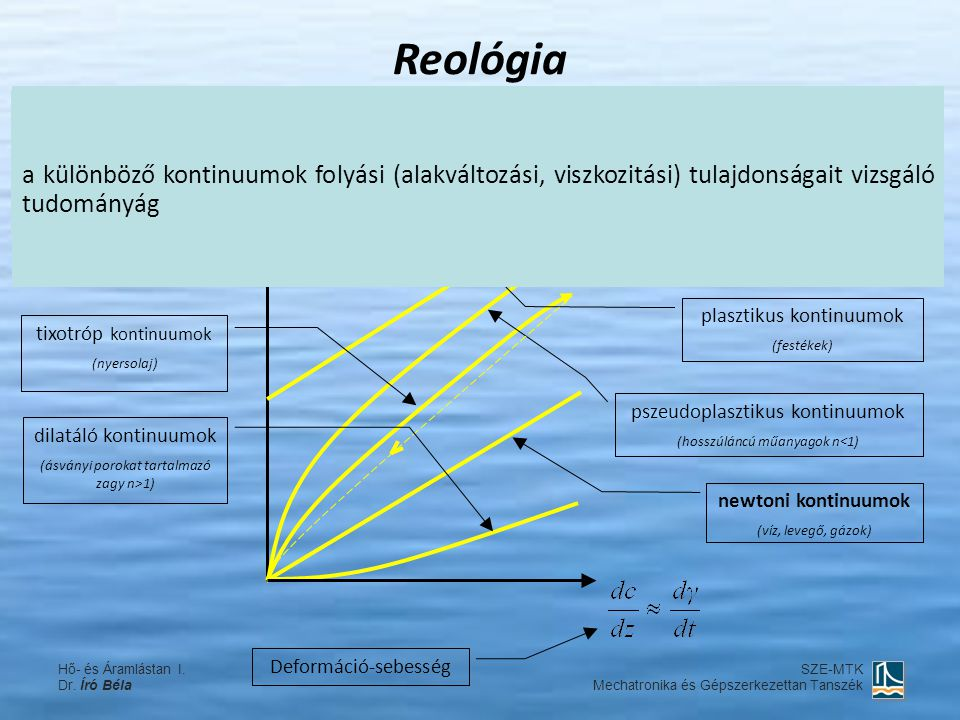 Reológia tixotróp kontinuumok :