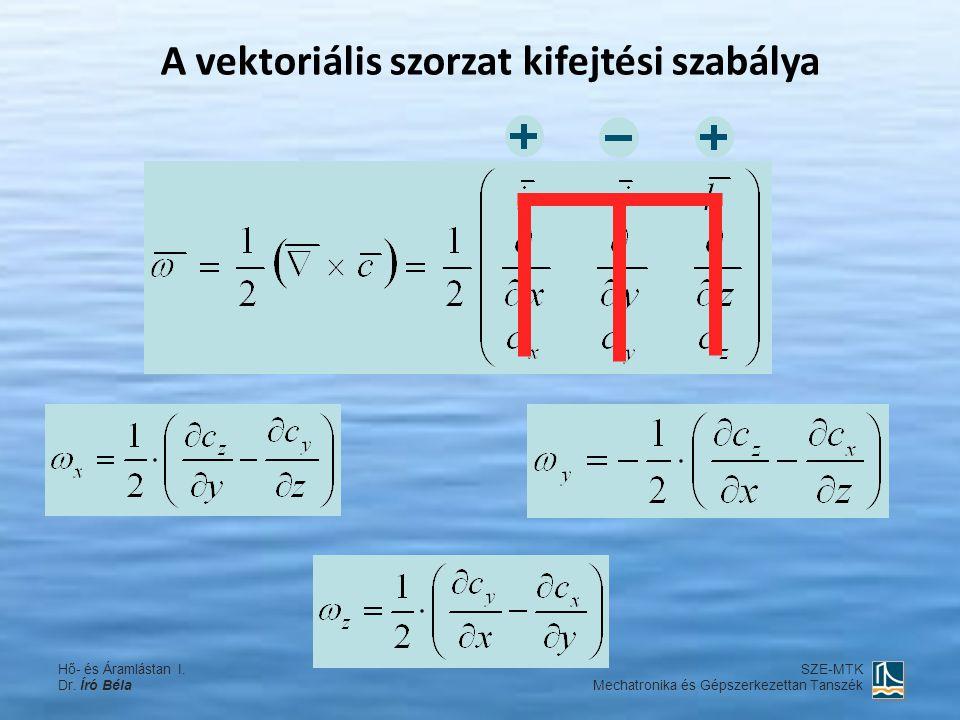 A vektoriális szorzat kifejtési szabálya