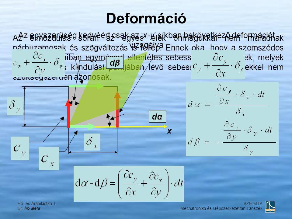 Deformáció Az egyszerűség kedvéért csak az 'x-y' síkban bekövetkező deformációt vizsgálva.