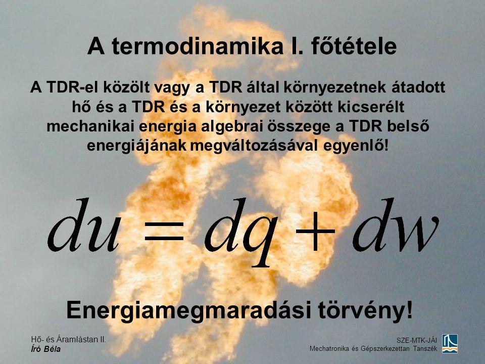 A termodinamika I. főtétele