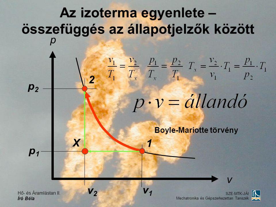 Az izoterma egyenlete – összefüggés az állapotjelzők között